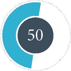 PRI_Fact_50_Population