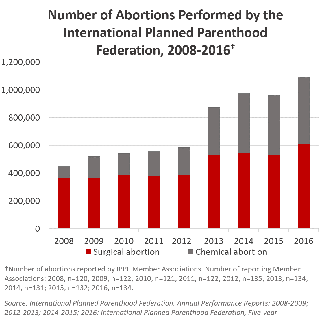 a report of abortion X compendium priority recommendations summarized work plan oig planned projects semiannual report significant oig activities in 6-month increments.